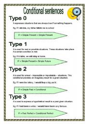 english teaching worksheets conditional sentences. Black Bedroom Furniture Sets. Home Design Ideas