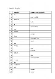 Worksheets and activities for teaching comparatives and superlatives
