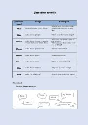 English Worksheets: WH questions worksheet