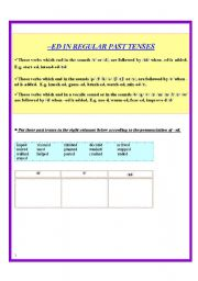 English Worksheet: pronunciation of regular verbs ending in -ed