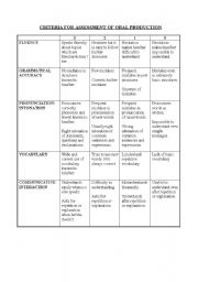 English Worksheet: ASSESSMENT OF ORAL PRODUCTION