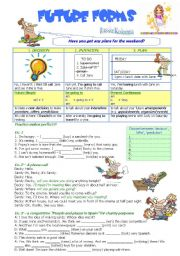 English Worksheet: FUTURE FORMS