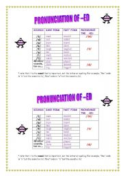 English Worksheet: Pronunciation of