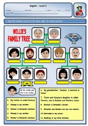 WILLIE´S FAMILY TREE