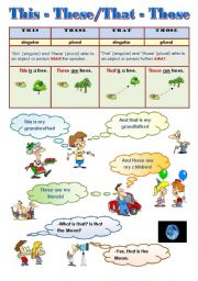 English Worksheets: THIS - THESE/THAT - THOSE -  classroom poster