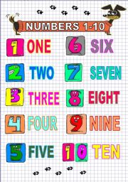 English Worksheets: NUMBERS 1-10 - CLASSROOM POSTER FOR VERY YOUNG LEARNERS