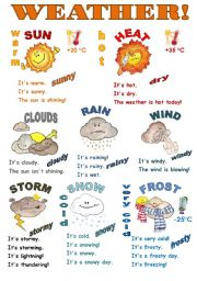 English Worksheet: WEATHER! - CLASSROOM POSTER ( COLOR and B & W VERSIONS IN ONE WS!)