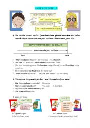 Present Perfect :HAVE YOU EVER BEEN...?/NEVER/EVER/BEEN AND GONE