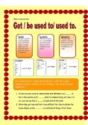 English Worksheets: Used to do smth/ get used to doing smth/ be used to doing smth