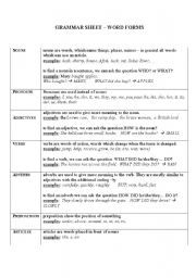 English Worksheets: word forms