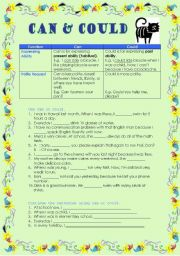 English Worksheet: Can vs Could