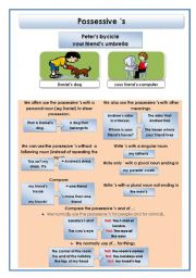 English Worksheets: Possessive �s