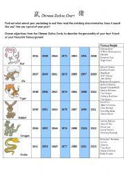 English worksheet: Chinese Zodiac Chart