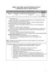 English Worksheets: performance work