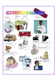 ACCIDENTS AND ILLNESS