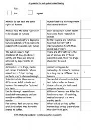 English Worksheets: Arguments for and against animal testing
