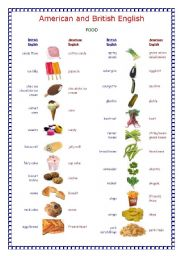 English Worksheet: British and American English: Food