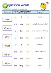 English Worksheets: Question words!