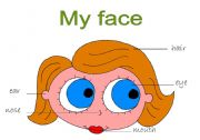 English Worksheets: My face.