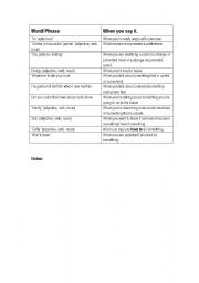 English Worksheets: Some common phrases used by native English speakers.