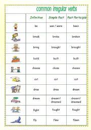 Grammar worksheets > Verbs > Irregular verbs > Irregular verbs list