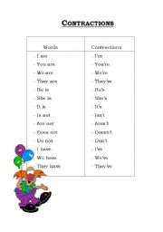 English Worksheets: Contractions