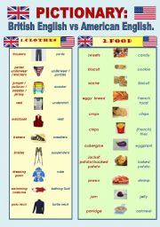 English Worksheets: British English vs American English - PICTIONARY Part 1