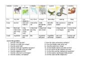 English Worksheets: Animals, a table