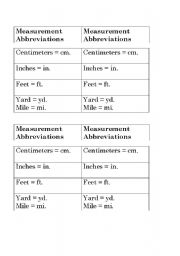 Measurement abbreviations related keywords amp suggestions measurement