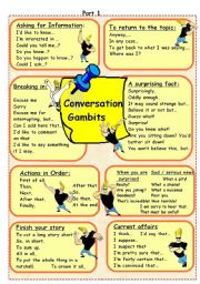 English Worksheet: Conversation Gambits