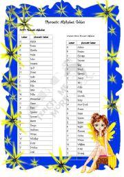 English Worksheet: Phonetic Alphabet Tables