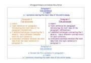Diagram Compare and Contrast Essay