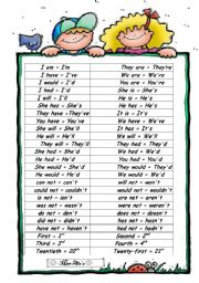 English Worksheets: short form and long form