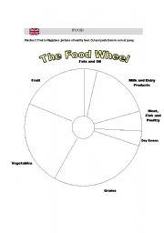 Esl worksheets for beginners food wheel for Food wheel template