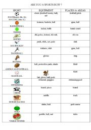 English Worksheet: Sports - equipment and places to play