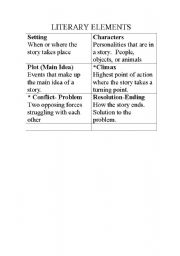 English Worksheets Literary Elements