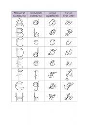 English Worksheets: Aiphabet Writing