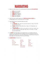 English Worksheets: WRITING GUIDE: NARRATING (Part 3 of 4)