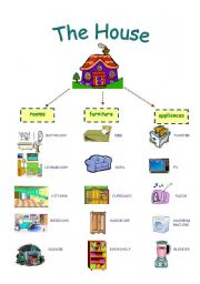 English Worksheet: The House  Part 1 (rooms, Furniture, Appliances)