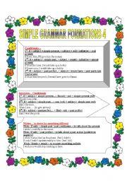 SIMPLE GRAMMAR FORMATIONS 4