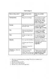 English Worksheet: Food Groups 1 and 2