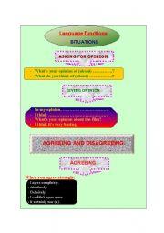 English Worksheet: Language functions ( Situations) + exercise