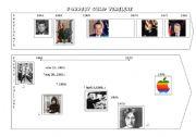 Forrest Gump timeline