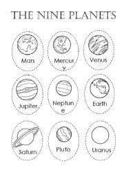 The Nine planets ordering sheet