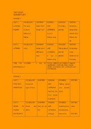 English Worksheets: unit plan