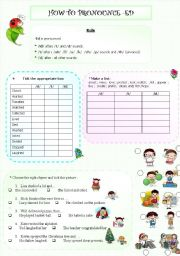 English Worksheets: How to pronounce -ed