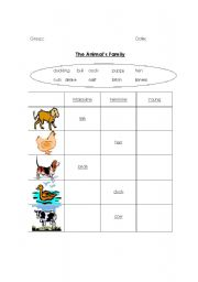English Worksheets: Gender and their young