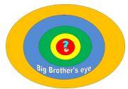 Ice-breaker game - Big brother´s eye