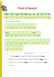 English Worksheets: Parts of Speech (Adverb, Adjective, verb, noun, conjunction...etc)