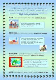 English Worksheet: 8 parts of speech